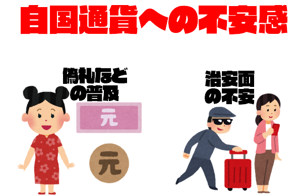 【スマホ決済普及の背景③】中国の自国通貨への不安感