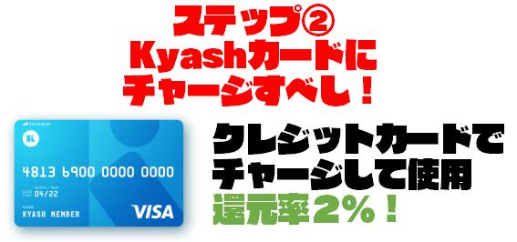 ステップ②プリペイドカードへクレジットカードでチャージ!