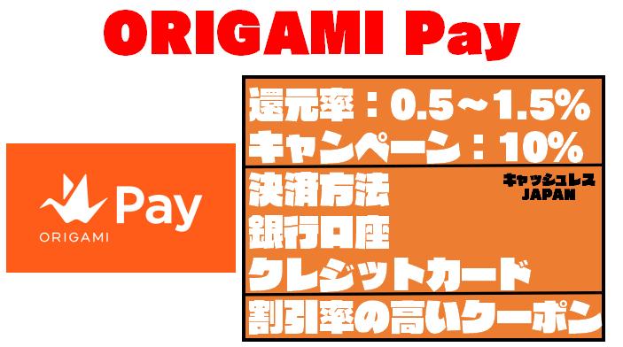 ORIGAMI Pay(オリガミペイ)の使い方(初期設定)を解説