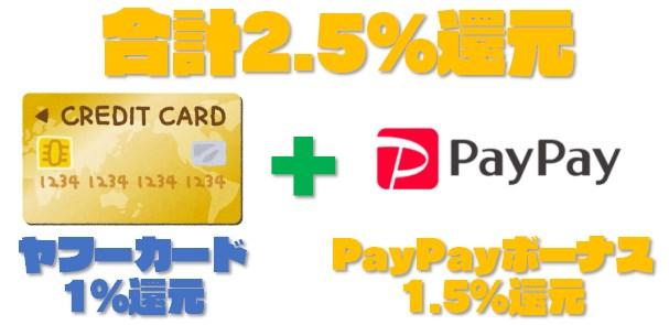 【PayPay|ペイペイ】銀行口座&クレジットカードの登録方法を写真付きで解説