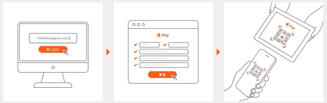「ORIGAMI Pay」の加盟店になる方法とメリットを紹介するよ!