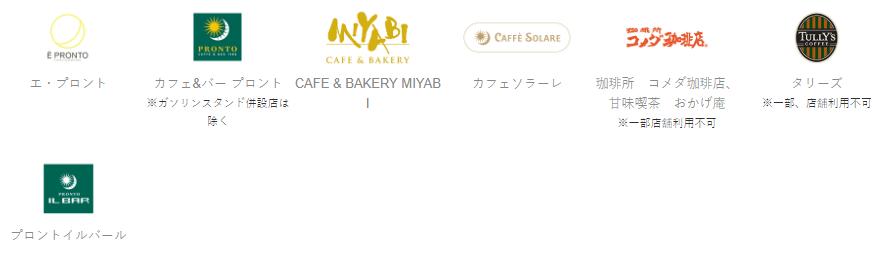 「メルペイ」が使えるカフェ・喫茶店