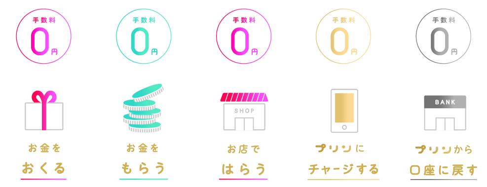 スマホ決済アプリ『pring(プリン)』のメリット・デメリットを紹介