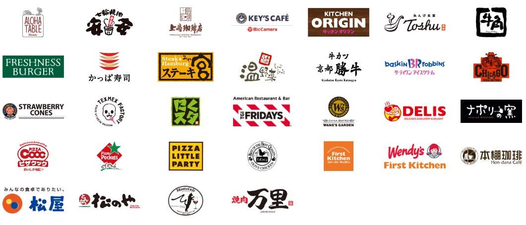 「居酒屋・飲食店」で使えるPayPay(ペイペイ)
