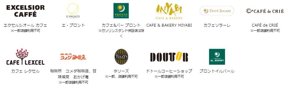 メルペイが使える『カフェ・喫茶店』