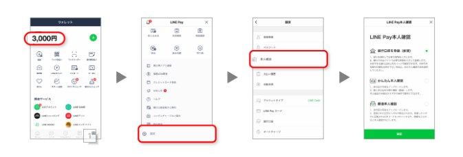 【LINE Pay】300億円キャンペーンの参加方法!友達に1000円送るだけ