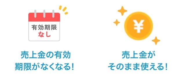 【2種類】メルペイの本人確認方法(銀行口座とアプリから簡単本人確認)