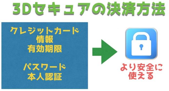 アプリ提供側は2段階認証や3Dセキュアなどは必須