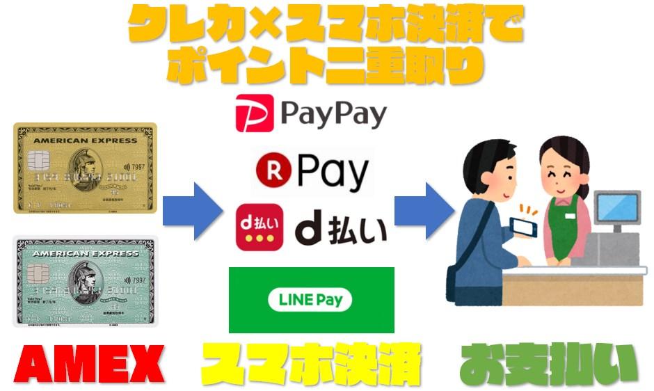 【2020年版】アメックスカード(AMEX)が使えるお店をジャンル別に紹介